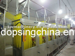 Satin Ribbons Continuous Dyeing&Finishing Machine pictures & photos