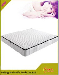 King Size Memory Foam Mattress Price