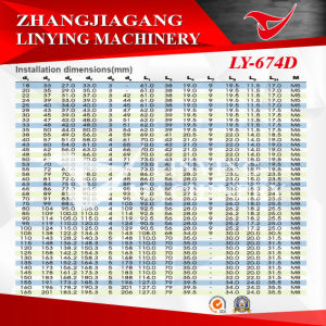Mechanical Seal (LY-674D) pictures & photos