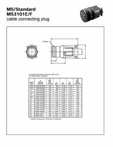 Cable Connecting Plug, Ms 3101e, Military Connectors Mil-Dtl-5015, Industrial Connectors Mil-C-5015