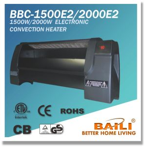1500W/2000W Electronic Low Profile Convection Heater pictures & photos