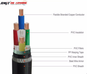IEC Standard Copper/Aluminum Conductor PVC/XLPE Insulated Power Cable pictures & photos