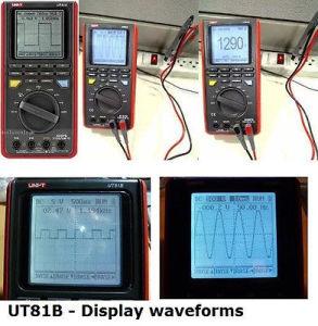 2016 High Quality Multifunction Ut81b Digital Panel Multimeter pictures & photos