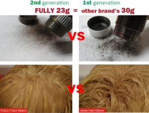 Hair Thickener Products Private Label Hair Fibers pictures & photos