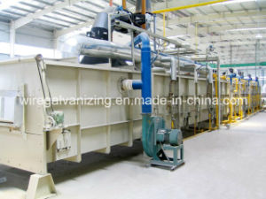 Steel Wire Annealing Furnace Type B pictures & photos