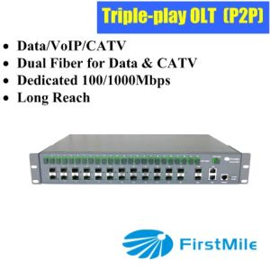 Triple-Play FTTH Olt for P2p Ethernet Solution pictures & photos