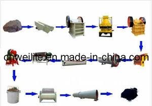 Zinc Ore Beneficiation Line/Magnetic Machine