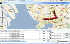 Tracking System GPS (GView2000)