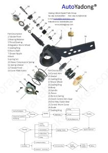 Brake Arm Truck Part Adjuster 0517465130 for BPW/Renault pictures & photos