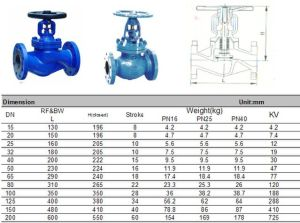 Cast Iron Bellow Seal Globe Valve pictures & photos