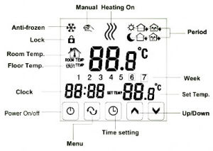 Weekly Programmable Touch Screen Room Floor Heating Thermostat pictures & photos