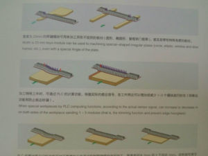 The Keys of Syd Type Sanding Machine pictures & photos