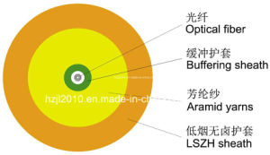 Simplex Round Indoor Fiber Optic Cable pictures & photos