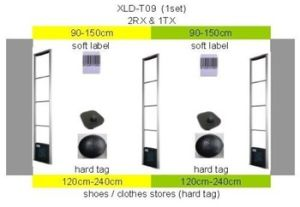 8.2kHz Dual RF EAS System with Wide Detection Anti-Theft Alarm System pictures & photos