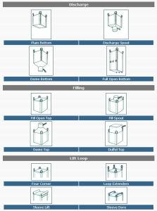 100% New PP Material Jumbo, Ton Big Bag (KF2055)