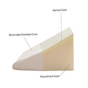 New Design Memory Foam Adults Body Support Pillow Wedge Pillow pictures & photos