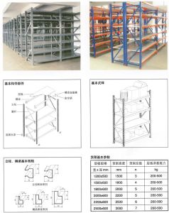 Medium-Duty Shelving System pictures & photos