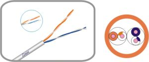 CE/RoHS Approved Network Cable FTP Cat 6 pictures & photos