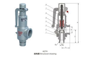 Spring Loaded Low Lift Type Safety Valve (A27H) pictures & photos