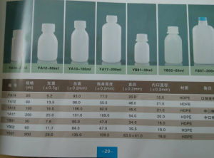 Plastic Product for Oral Liquid Medicine Bottle Packaging pictures & photos