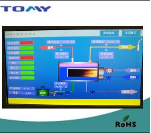 LCD Screen for Industrial Machine pictures & photos