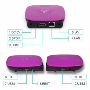 Android TV Tuner Box with Bluetooth pictures & photos