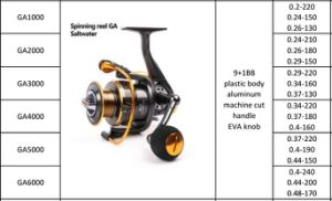 Wholesale 9+1 Bb Plastic Saltwaer Spinning Fishing Reel pictures & photos