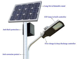 40W LED Solar Street Lamp with 5m Pole pictures & photos
