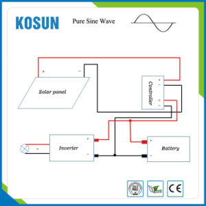 Constant Power 5kw Pure Sine Wave Type Solar Inverter pictures & photos