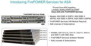 New Cisco (ASA5525-FPWR-K9) Next-Generation Firewall