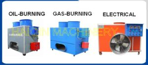 High Quality Industrial Air Heater for Export pictures & photos