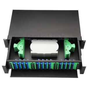 Optic Fiber Use Patch Panel pictures & photos