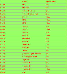 Polypeptide Melanotan-2, Melanotan 2, Mt I for Bodybuilding Mt2 pictures & photos