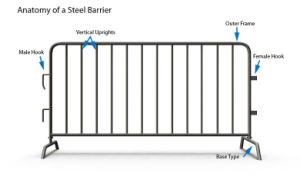 High Quality Heavy Duty Made Safety Barrier