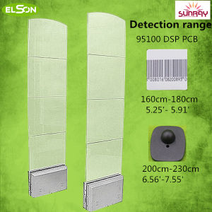 RF EAS Door System, RF Supermarket Security System, Shopping Mall Anti-Theft Alarm pictures & photos