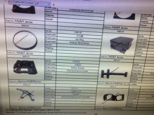 All Type Scania Truck Spare Parts pictures & photos