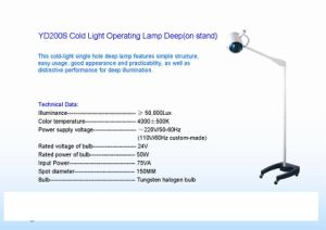 Operating Lamp with Wide Sale pictures & photos