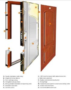 New Design Security Steel Entry Door with High Quality pictures & photos