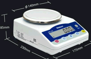 Pml-NS2 Counting Scale