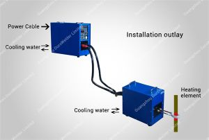 Automatic Induction Heating Machine pictures & photos