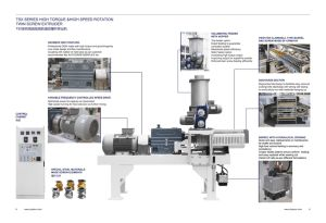 Famous Brand Topsun Powder Coating Production Line pictures & photos