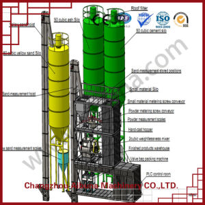 Environmental -Protection Containerized Specila Dry Mortar Production Line pictures & photos