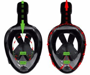 Swimming Underwater Adult Scuba Diving Mask pictures & photos