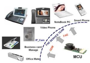 Notebook Camera Module
