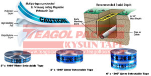 "Detectable Underground Tape-2"", 3"" and 6"" Wider pictures & photos"