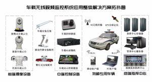 2.0MP 20X 100m IR HD IP CCTV Surveillance Camera pictures & photos