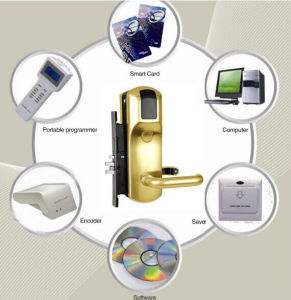 13.56MHz Card Lock for Hotel with Management Software pictures & photos