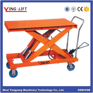Double Cylinder Hydraulic Scissor Lift Table pictures & photos