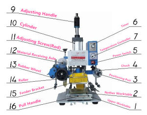 Tam-90-3 Cheap High Quality Pneumatic Small Hot Stamping Machine pictures & photos