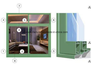 Jlh-80 Series Sash Aluminium Alloy Extrusion Profile for Door and Window pictures & photos